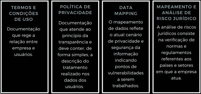 lgpd 2 Lei Geral de Proteção de Dados