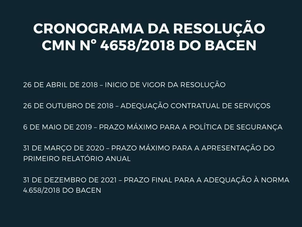 Cronograma Resolucao 4658 2018 do BACEN