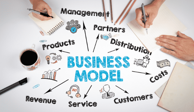 advogado startup business model canvas
