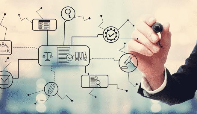 gerenciamento de riscos e de capital e na política de divulgação de informações